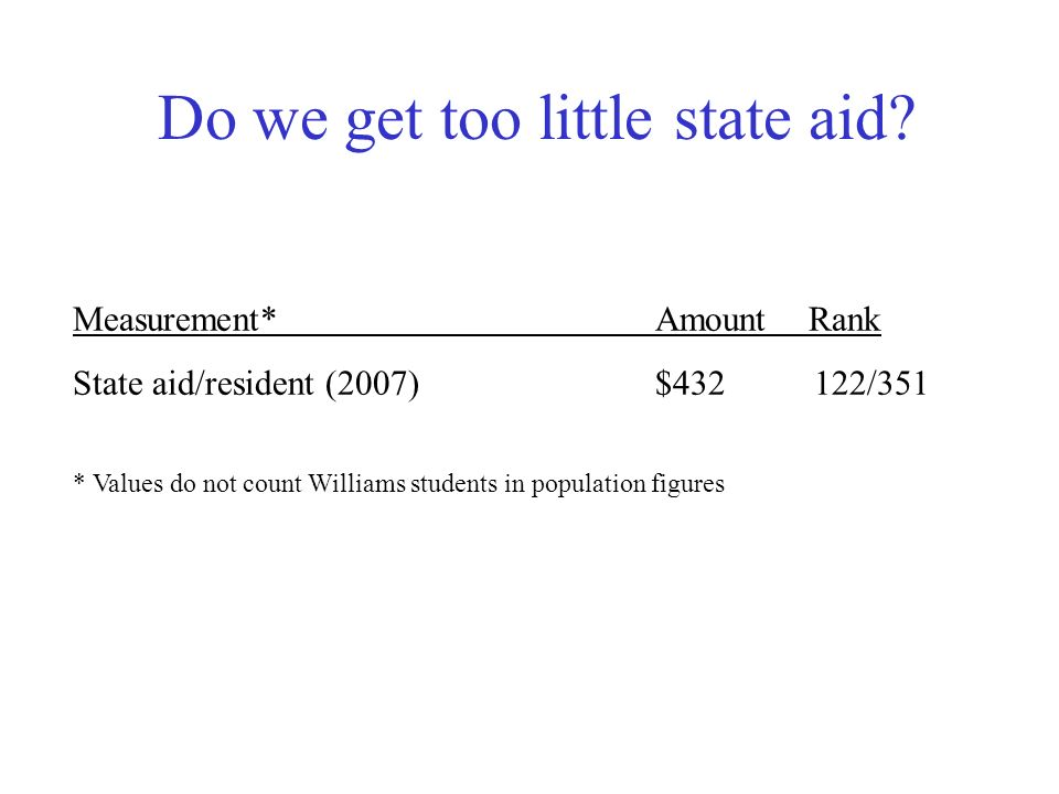 Do we get too little state aid.
