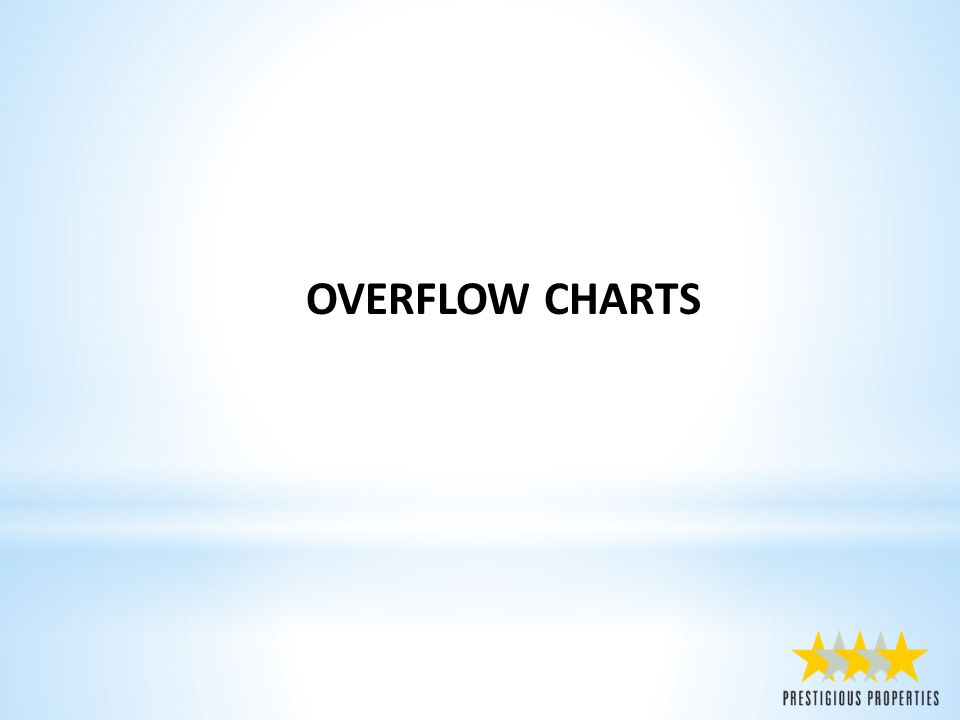 OVERFLOW CHARTS
