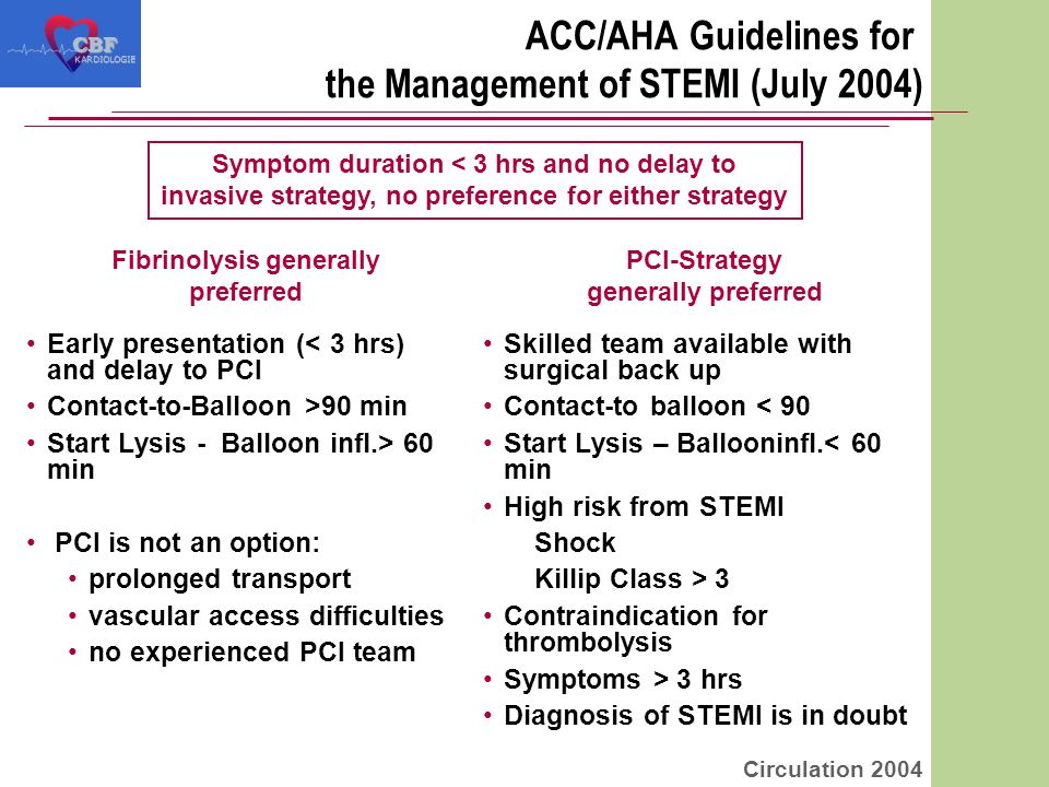ACC/AHA Guidelines for the Management of STEMI (July 2004) Early presentation (< 3 hrs) and delay to PCI Contact-to-Balloon >90 min Start Lysis - Balloon infl.> 60 min PCI is not an option: prolonged transport vascular access difficulties no experienced PCI team Skilled team available with surgical back up Contact-to balloon < 90 Start Lysis – Ballooninfl.< 60 min High risk from STEMI Shock Killip Class > 3 Contraindication for thrombolysis Symptoms > 3 hrs Diagnosis of STEMI is in doubt CBF KARDIOLOGIE Circulation 2004 Fibrinolysis generally preferred PCI-Strategy generally preferred Symptom duration < 3 hrs and no delay to invasive strategy, no preference for either strategy