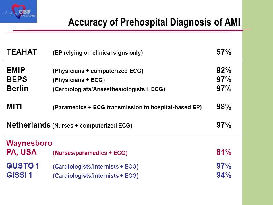 Diagnosis/random.to PCI Diagnosis/random. to Lysis Symptom duration to diagnosis/random.