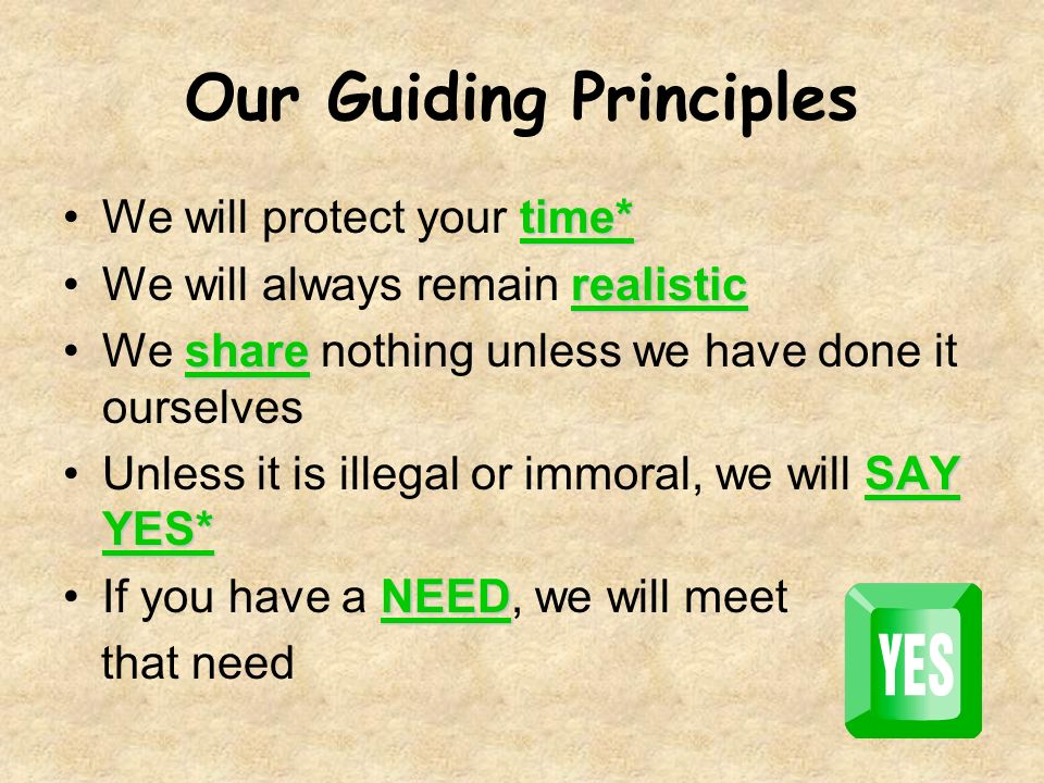 Our Guiding Principles time*We will protect your time* realisticWe will always remain realistic shareWe share nothing unless we have done it ourselves