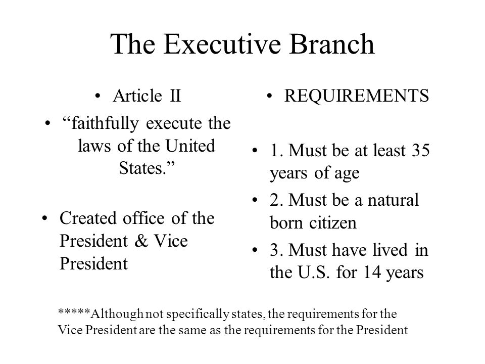 The Executive Branch Article II faithfully execute the laws of the United States. Created office of the President & Vice President REQUIREMENTS 1. Mus
