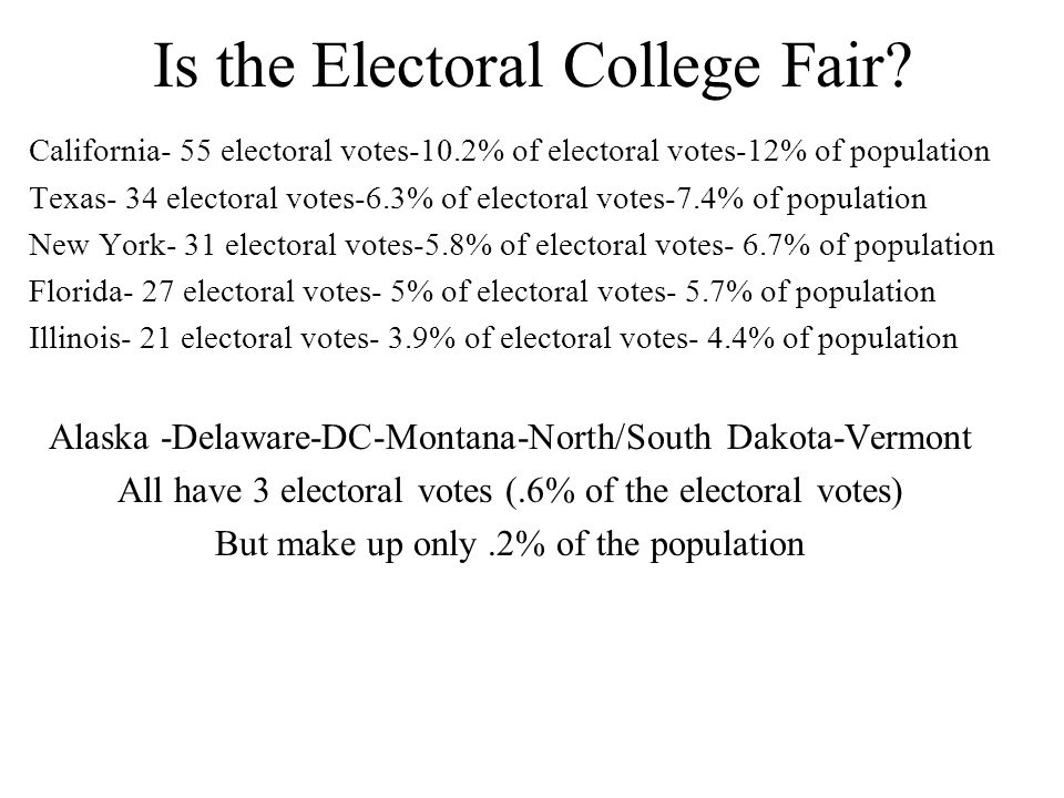 Is the Electoral College Fair? California- 55 electoral votes-10.2% of electoral votes-12% of population Texas- 34 electoral votes-6.3% of electoral v