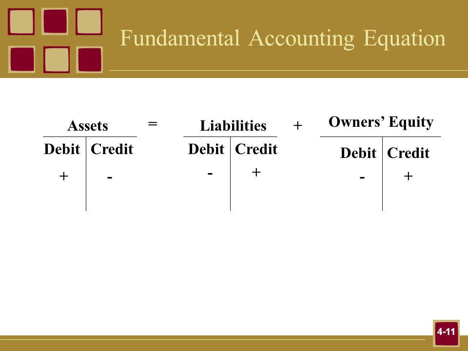 4-11 Assets DebitCredit + - = Liabilities - + DebitCredit + Owners Equity DebitCredit - + Fundamental Accounting Equation