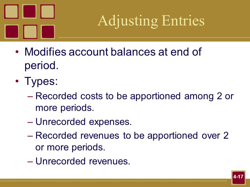 4-17 Adjusting Entries Modifies account balances at end of period. Types: –Recorded costs to be apportioned among 2 or more periods. –Unrecorded expen