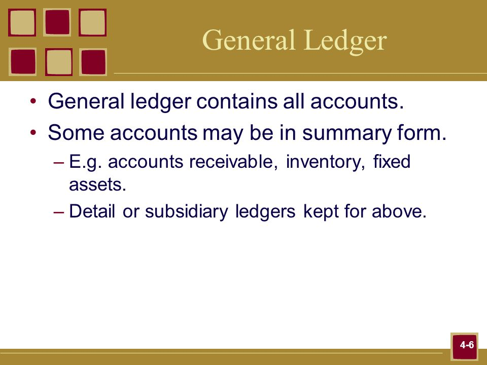 4-6 General Ledger General ledger contains all accounts. Some accounts may be in summary form. –E.g. accounts receivable, inventory, fixed assets. –De