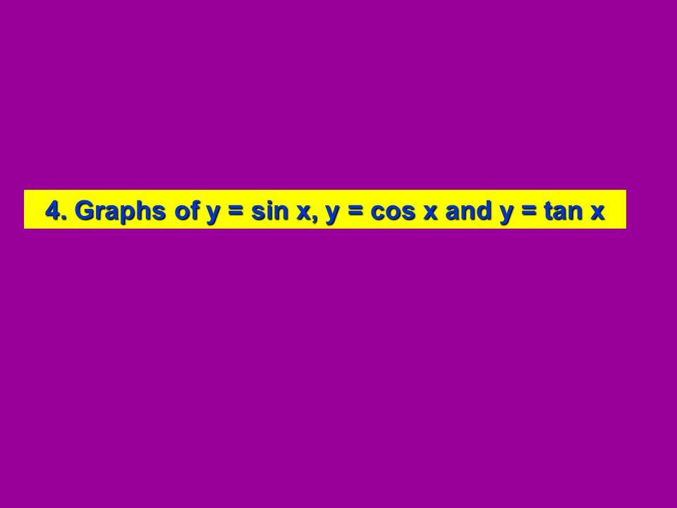 4. Graphs of y = sin x, y = cos x and y = tan x