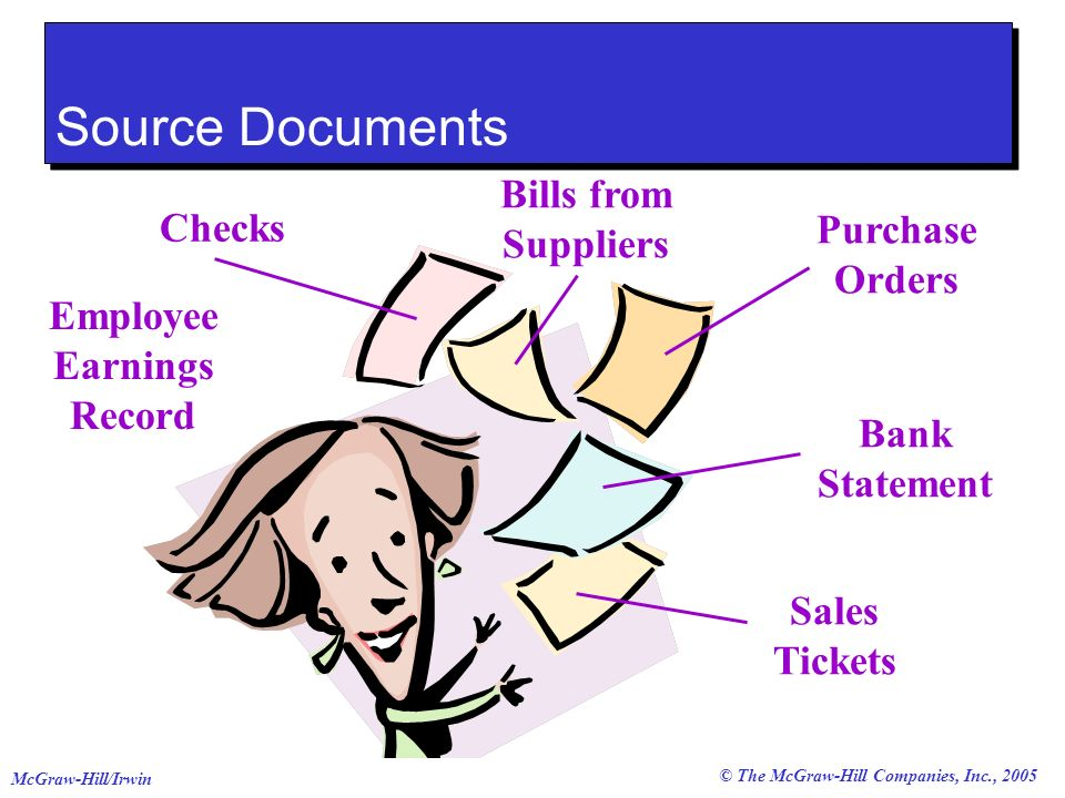 © The McGraw-Hill Companies, Inc., 2005 McGraw-Hill/Irwin Sales Tickets Bank Statement Purchase Orders Checks Source Documents Bills from Suppliers Em