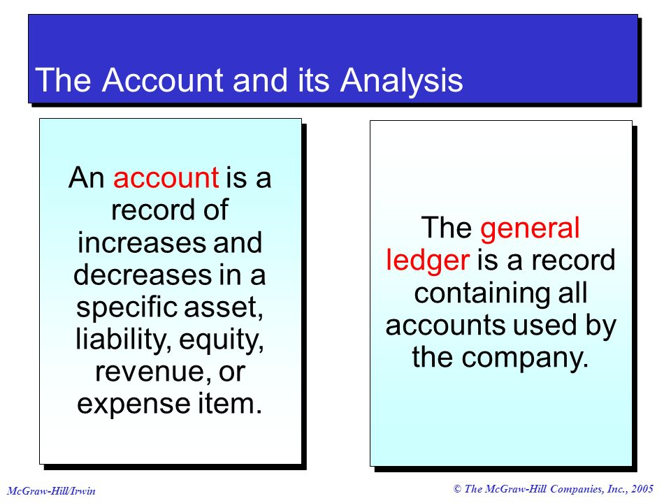 © The McGraw-Hill Companies, Inc., 2005 McGraw-Hill/Irwin Dollar amount of debits and credits Journalizing Transactions Transaction Date Transaction explanation Titles of Affected Accounts