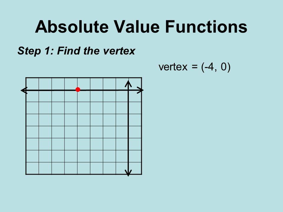 Absolute Value Functions Step 1: Find the vertex vertex = (-4, 0)