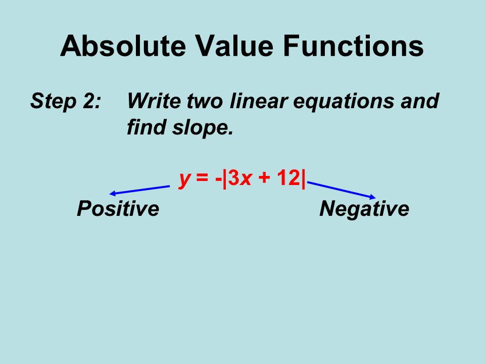 Absolute Value Functions Step 2: Write two linear equations and find slope. y = -|3x + 12| PositiveNegative