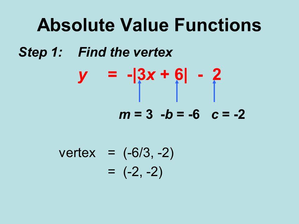 Absolute Value Functions Step 1: Find the vertex y = -|3x + 6| - 2 m = 3 -b = -6 c = -2 vertex = (-6/3, -2) = (-2, -2)