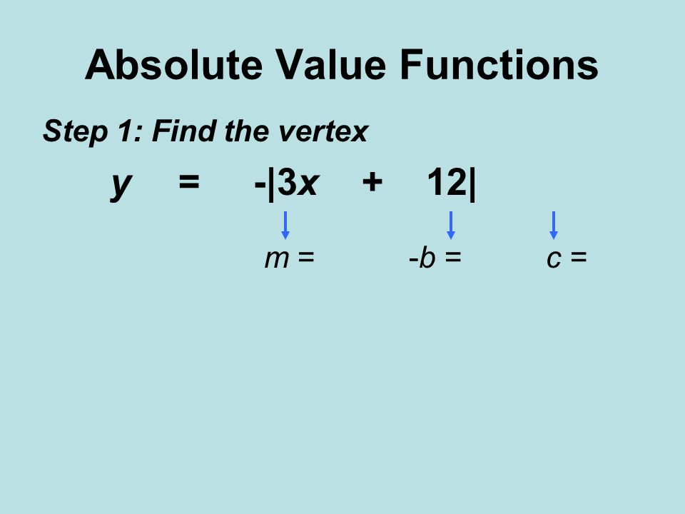 Absolute Value Functions Step 1: Find the vertex y = -|3x + 12| m = -b = c =