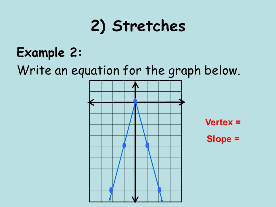 2) Stretches Example 2: Write an equation for the graph below. Vertex = Slope =
