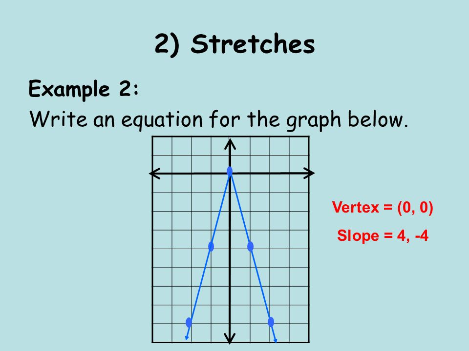 2) Stretches Example 2: Write an equation for the graph below. Vertex = (0, 0) Slope = 4, -4