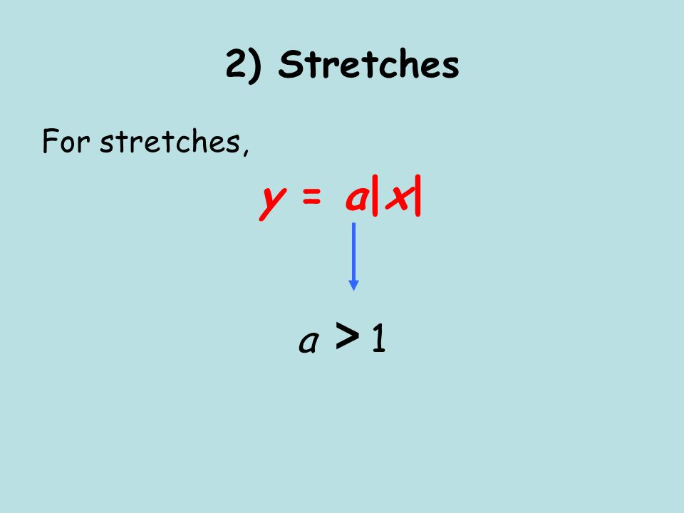 2) Stretches For stretches, y = a|x| a > 1