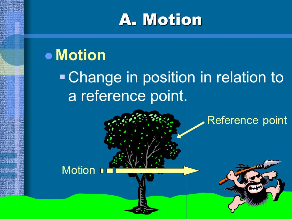 Ch. 11 Motion Describing Motion Motion Speed & Velocity Acceleration