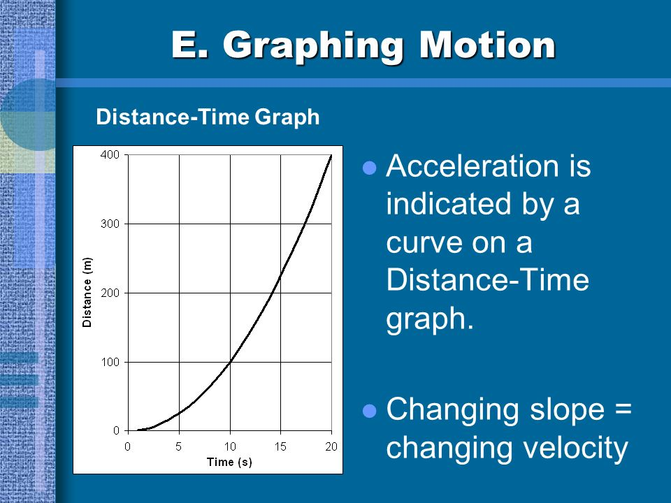 E. Graphing Motion Who started out faster? A (steeper slope) Who had a constant speed? A Describe B from 10-20 min. B stopped moving Find their averag