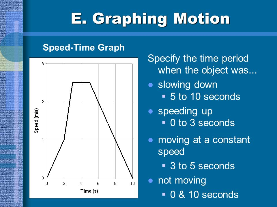 E. Graphing Motion Speed-Time Graph slope = straight line = flat line = acceleration +ve = speeds up -ve = slows down constant accel. no accel. (const