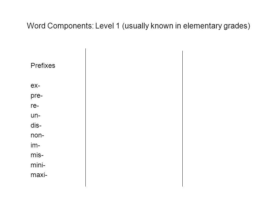 Word Components: Level 1 (usually known in elementary grades) Prefixes ex- pre- re- un- dis- non- im- mis- mini- maxi-