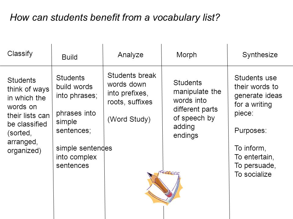 How can students benefit from a vocabulary list? Classify Build AnalyzeMorphSynthesize Students think of ways in which the words on their lists can be