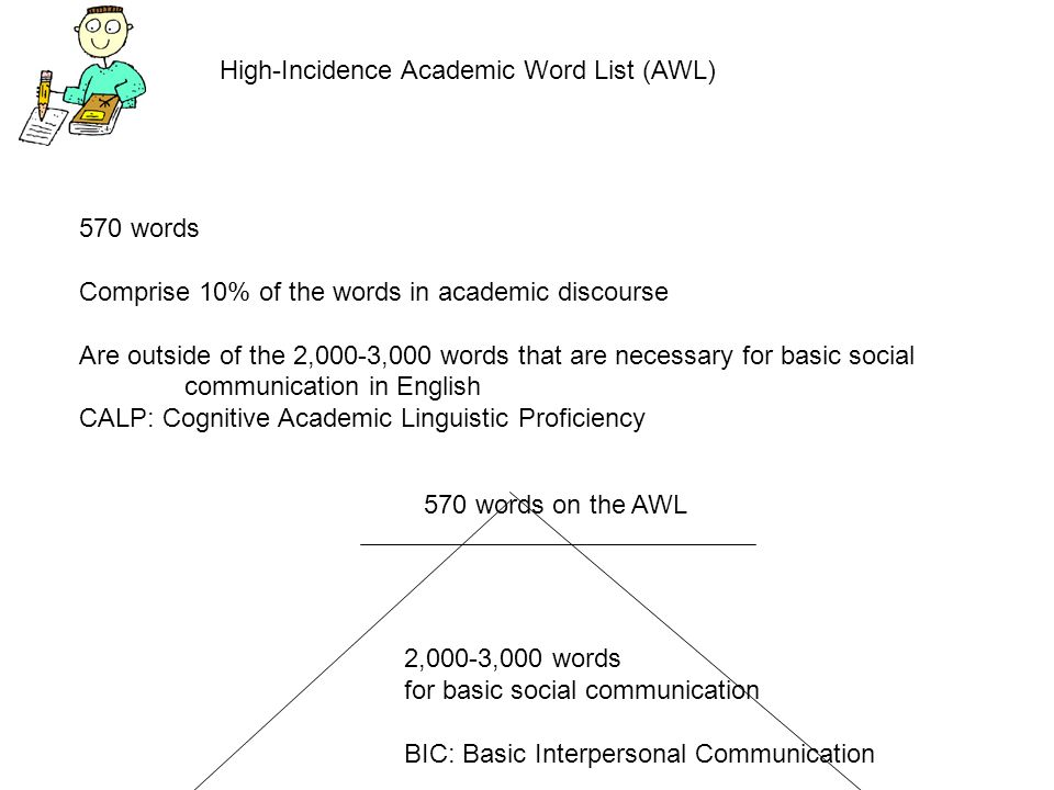 High-Incidence Academic Word List (AWL) 570 words Comprise 10% of the words in academic discourse Are outside of the 2,000-3,000 words that are necess