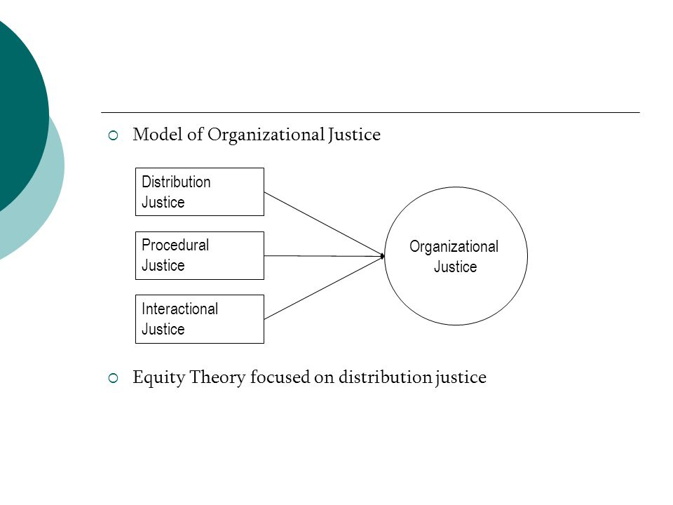 Model of Organizational Justice Equity Theory focused on distribution justice Distribution Justice Procedural Justice Interactional Justice Organizati