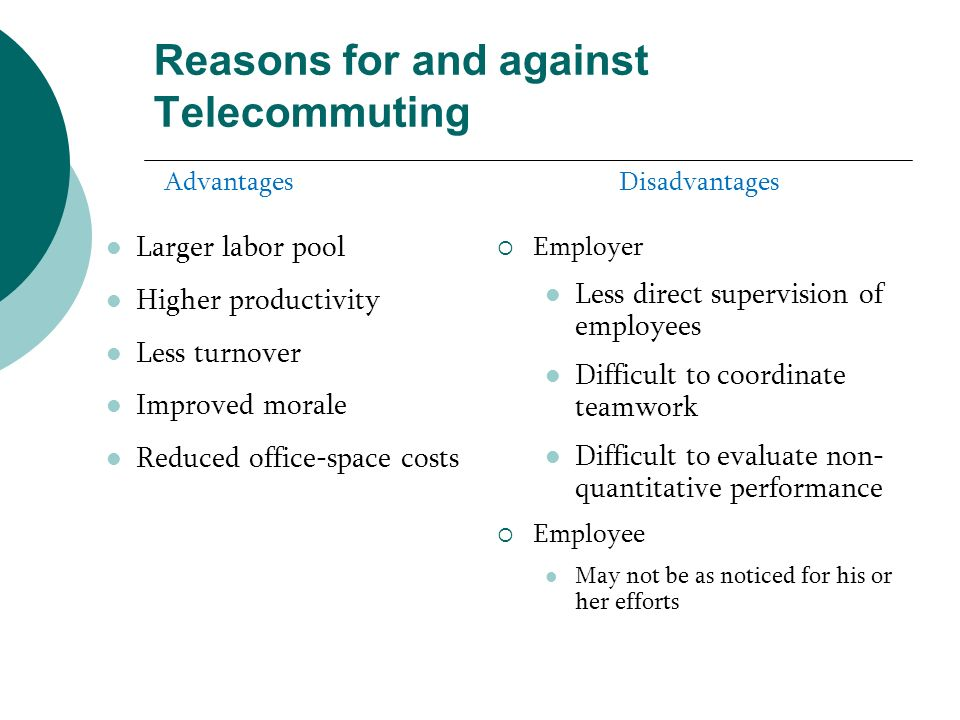 Reasons for and against Telecommuting Advantages Larger labor pool Higher productivity Less turnover Improved morale Reduced office-space costs Disadv