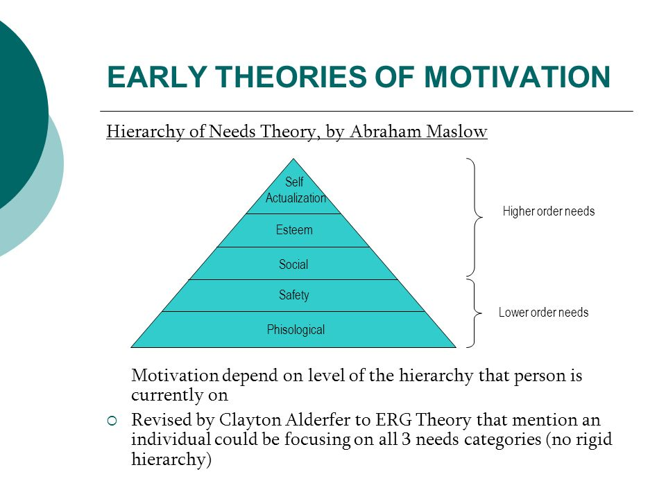 EARLY THEORIES OF MOTIVATION Hierarchy of Needs Theory, by Abraham Maslow Motivation depend on level of the hierarchy that person is currently on Revi