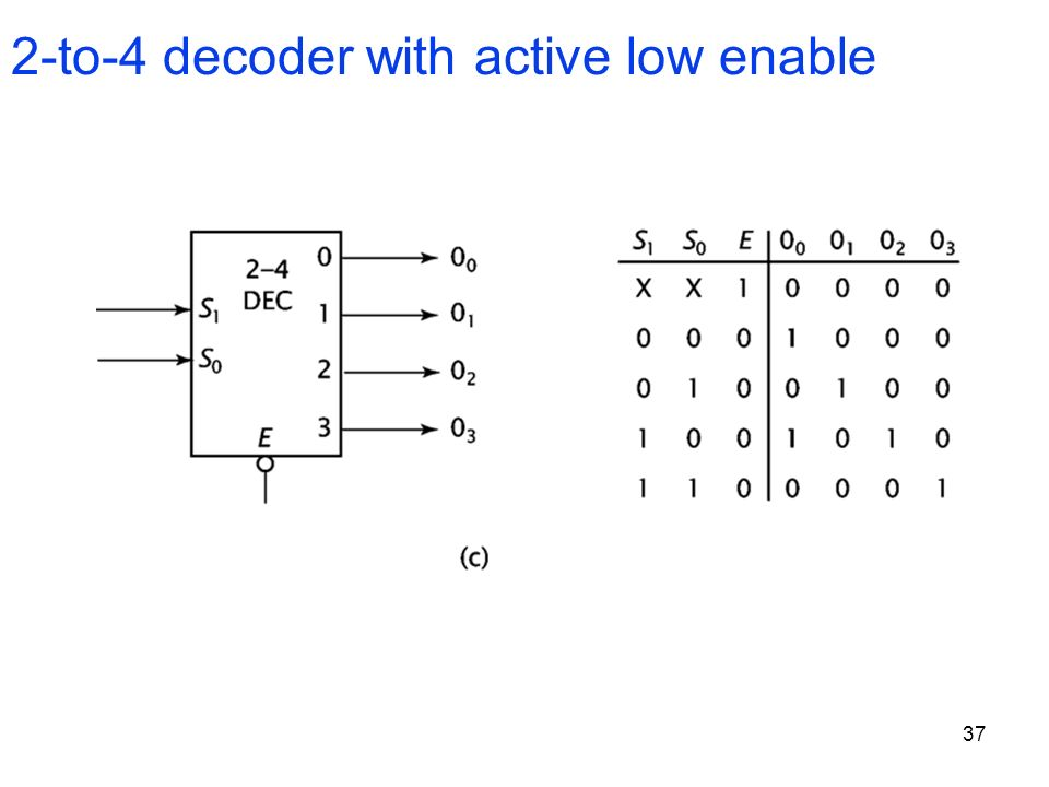 37 2-to-4 decoder with active low enable