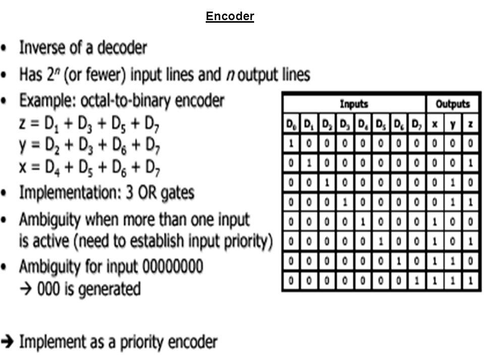 43 Encoder