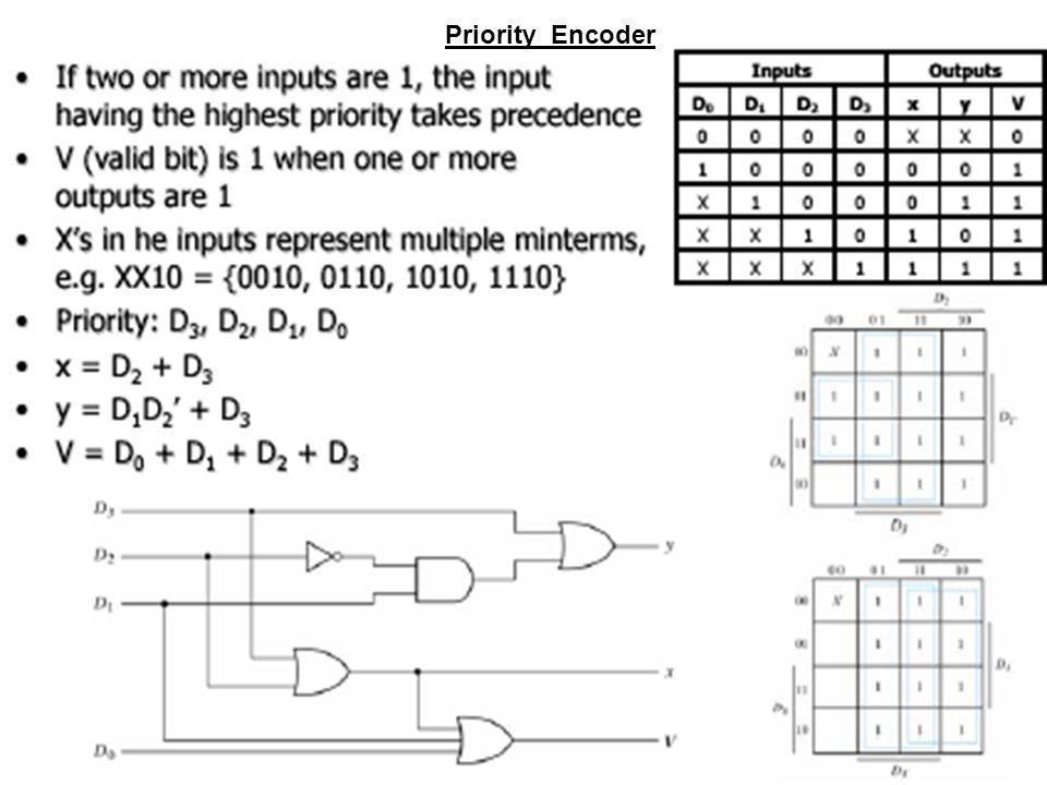 44 Priority Encoder