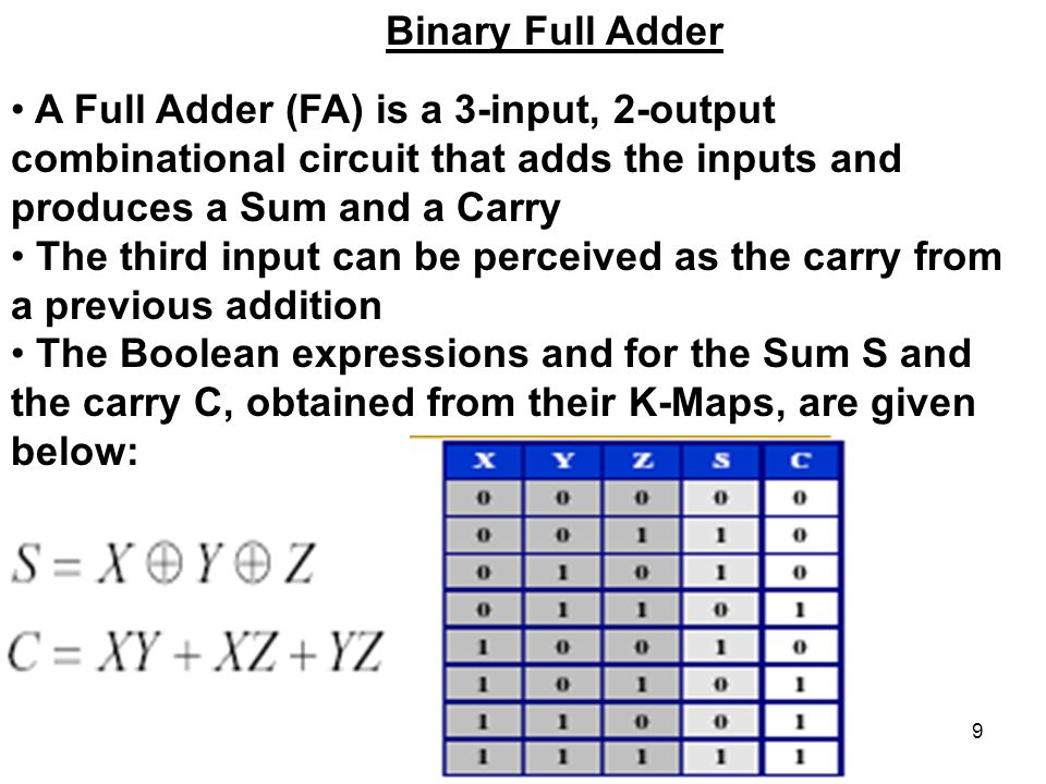 9 Binary Full Adder A Full Adder (FA) is a 3-input, 2-output combinational circuit that adds the inputs and produces a Sum and a Carry The third input