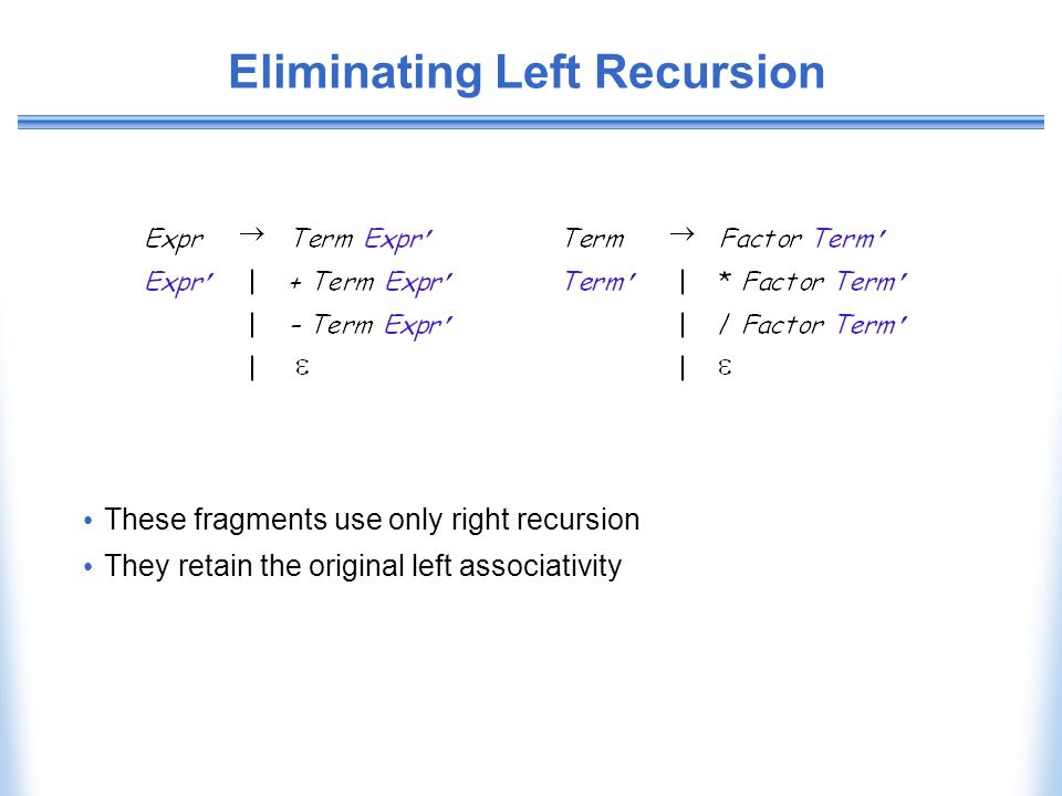 Eliminating Left Recursion These fragments use only right recursion They retain the original left associativity