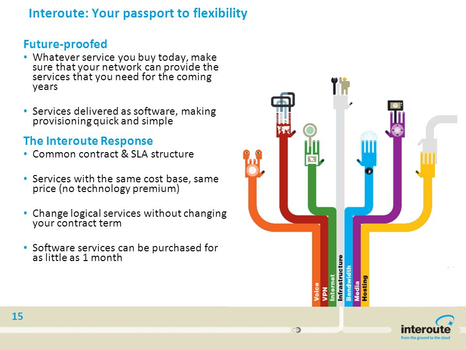 15 Interoute: Your passport to flexibility Future-proofed Whatever service you buy today, make sure that your network can provide the services that yo