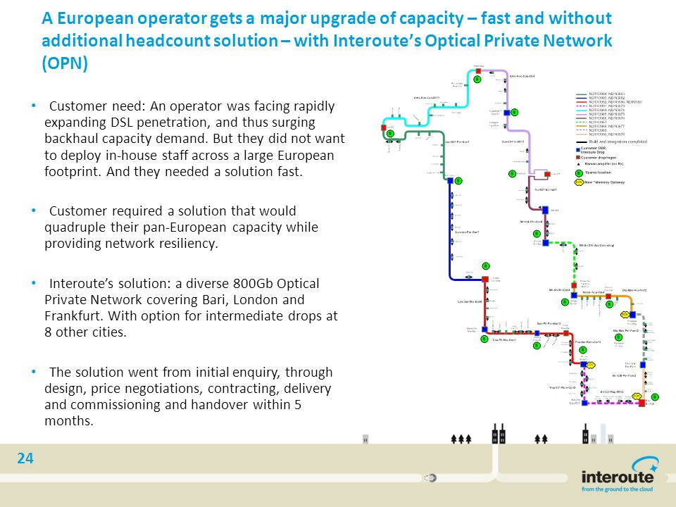 24 A European operator gets a major upgrade of capacity – fast and without additional headcount solution – with Interoutes Optical Private Network (OP