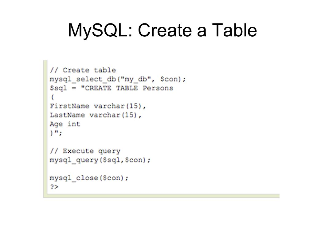 Important: A database must be selected before a table can be created.
