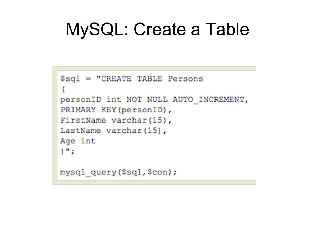 MySQL: Inserting Data The INSERT INTO statement is used to add new records to a database table.