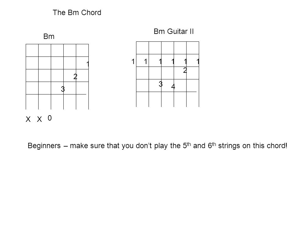 2 3 Bm 1 The Bm Chord X 1 1 1 3 Bm Guitar II 4 2 0 Beginners – make sure that you dont play the 5 th and 6 th strings on this chord!