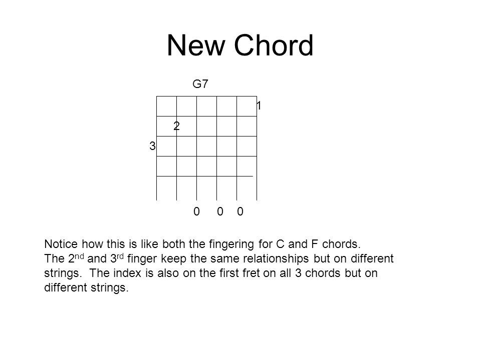 New Chord 1 2 3 0 0 0 G7 Notice how this is like both the fingering for C and F chords.