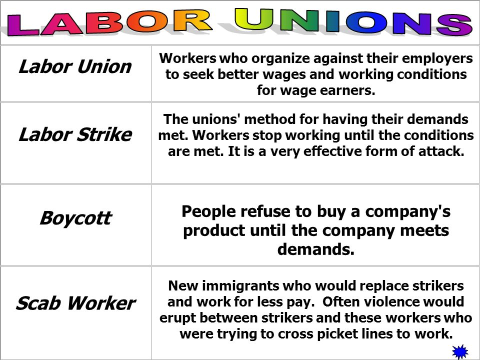 People refuse to buy a company's product until the company meets demands. Boycott Labor Strike The unions' method for having their demands met. Worker