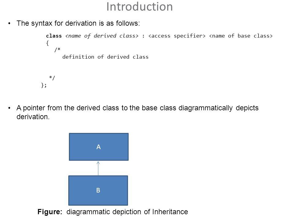 Virtual base class class A { public: void show(); }; class B1: virtual public A { }; class B2: public virtual A { }; class D: public B1, public B2 { }; Void main() { D D1; D1.show();//ok }