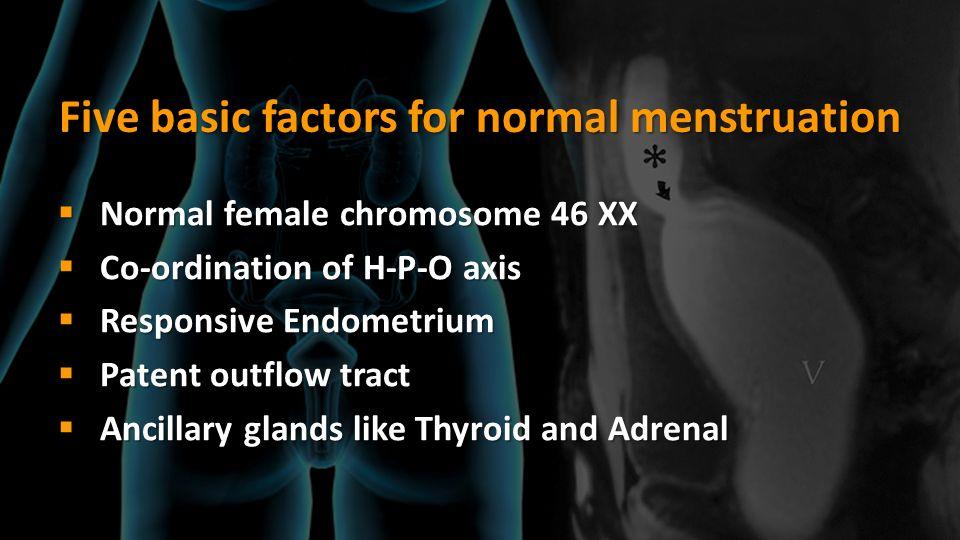 Five basic factors for normal menstruation Normal female chromosome 46 XX Normal female chromosome 46 XX Co-ordination of H-P-O axis Co-ordination of