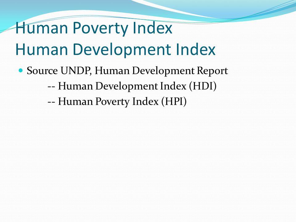 Human Poverty Index Human Development Index Source UNDP, Human Development Report -- Human Development Index (HDI) -- Human Poverty Index (HPI)