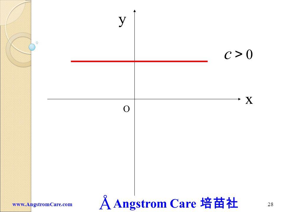 Angstrom Care 27www.AngstromCare.com