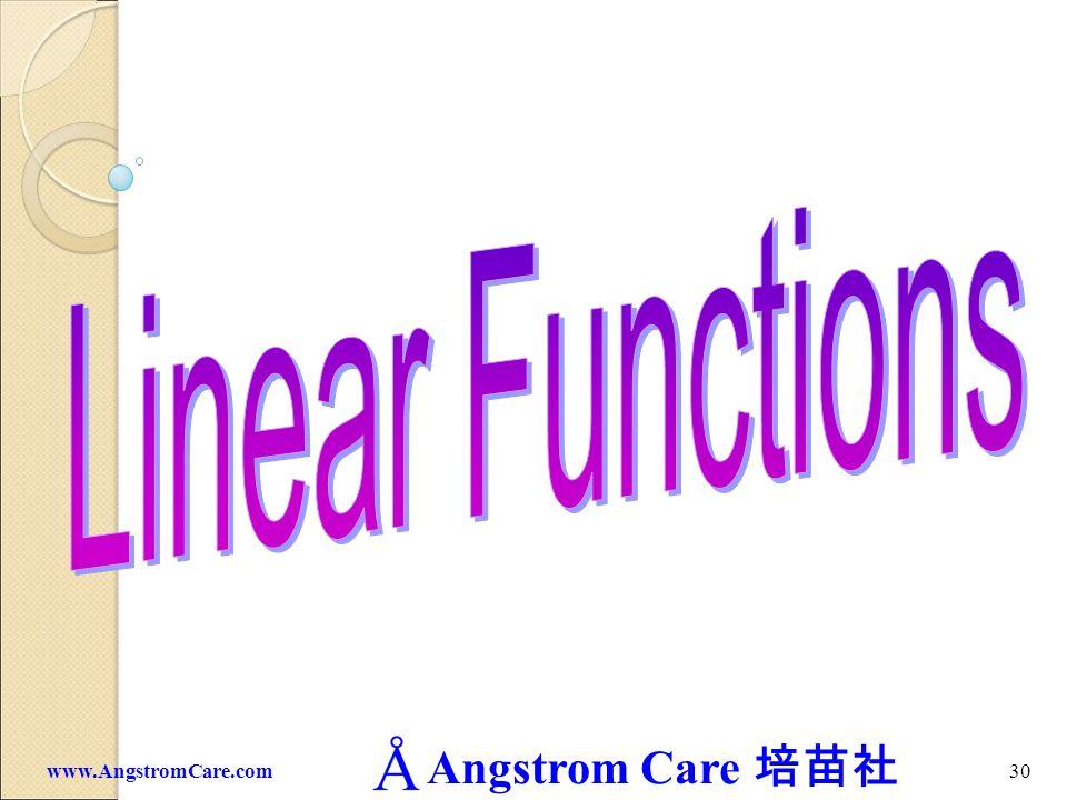 Angstrom Care 29www.AngstromCare.com c 0 x y O