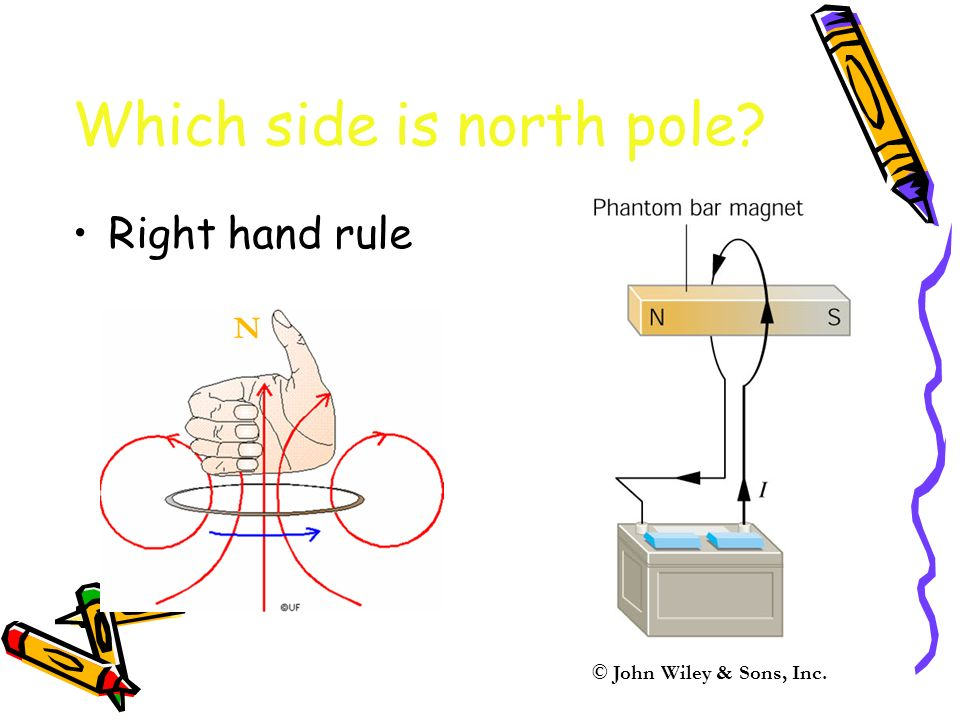 Which side is north pole? Right hand rule N © John Wiley & Sons, Inc.