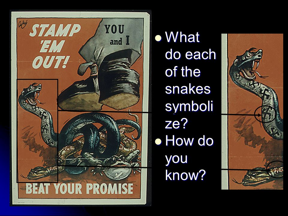 What do each of the snakes symboli ze? What do each of the snakes symboli ze? How do you know? How do you know?