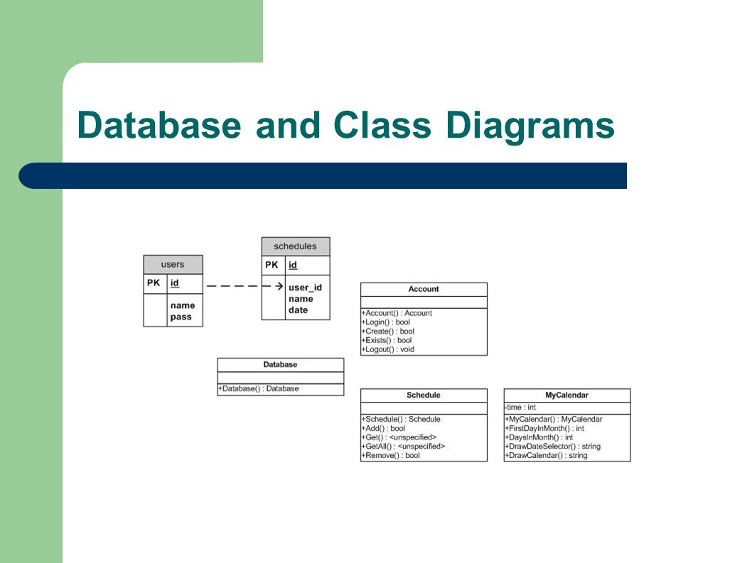 Database and Class Diagrams