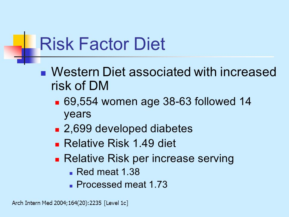 Risk Factor Diet Western Diet associated with increased risk of DM 69,554 women age 38-63 followed 14 years 2,699 developed diabetes Relative Risk 1.4